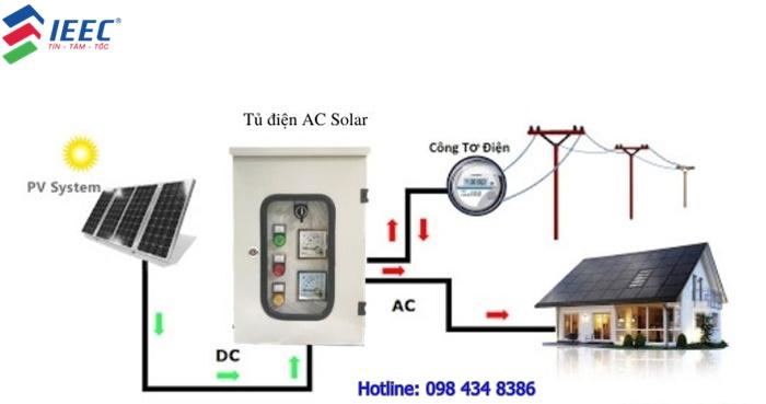 Tủ Solar, tủ năng lượng mặt trời 1MW